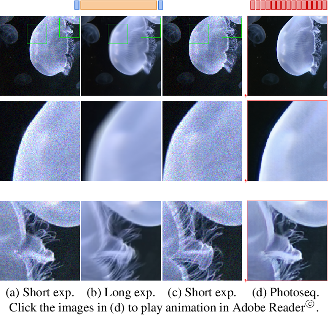 Figure 1 for Photosequencing of Motion Blur using Short and Long Exposures