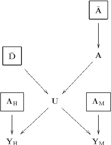 Figure 1 for Hyperspectral and Multispectral Image Fusion based on a Sparse Representation