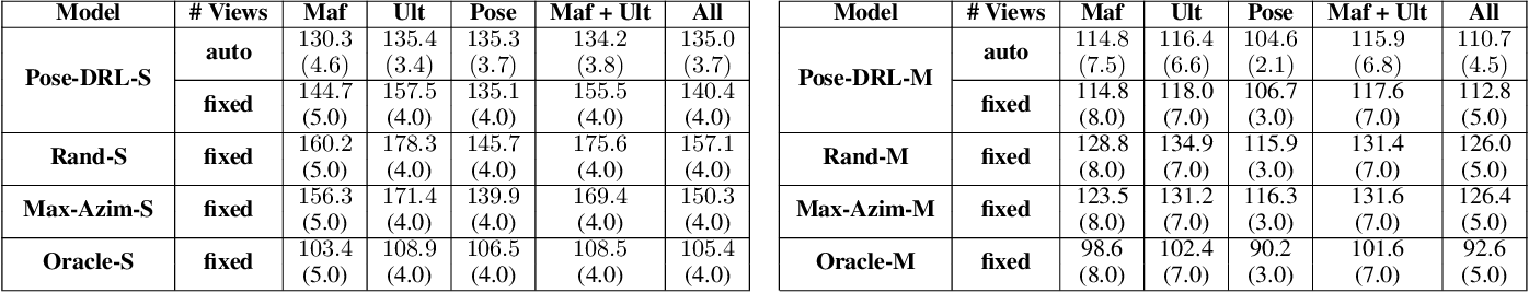Figure 2 for Deep Reinforcement Learning for Active Human Pose Estimation