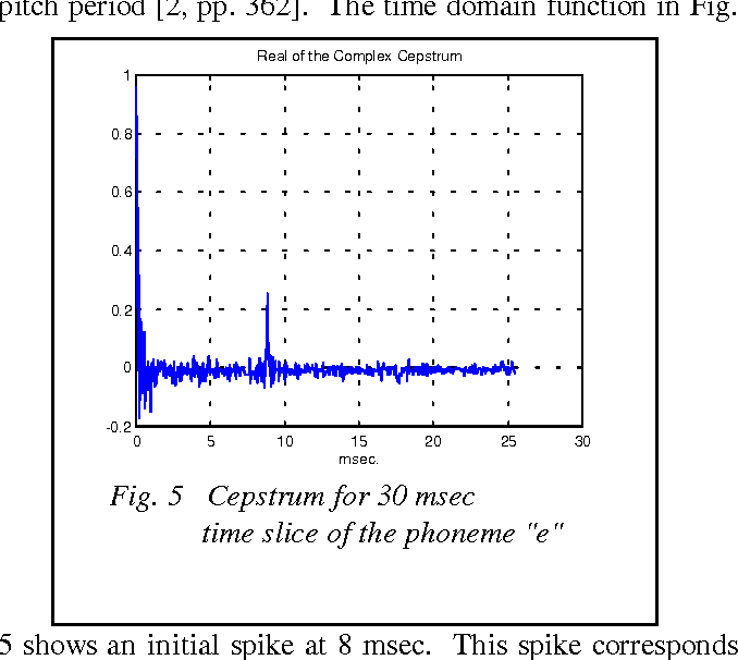 Figure 5 from Speech coding and phoneme classification using MATLAB