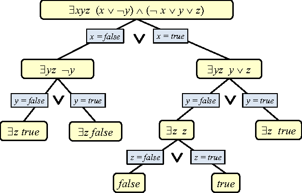 Figure 1 for Probabilistic Inference Modulo Theories