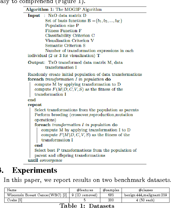 Figure 1 for Multi-Objective Genetic Programming Projection Pursuit for Exploratory Data Modeling