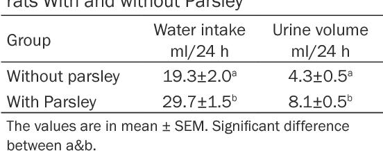 table 4 from parsley mechanism as antiurolithiasis remedy rh semanticscholar org