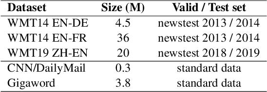 Figure 2 for Scheduled Sampling Based on Decoding Steps for Neural Machine Translation