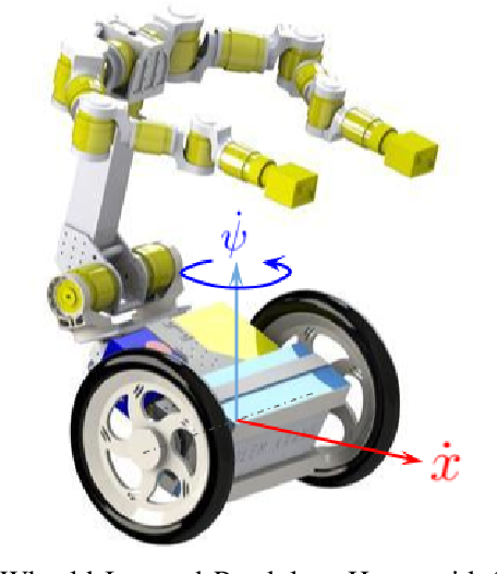 Figure 1 for Hierarchical Optimization for Whole-Body Control of Wheeled Inverted Pendulum Humanoids