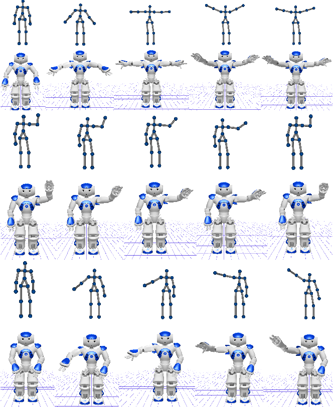 Figure 3 for An Incremental Self-Organizing Architecture for Sensorimotor Learning and Prediction