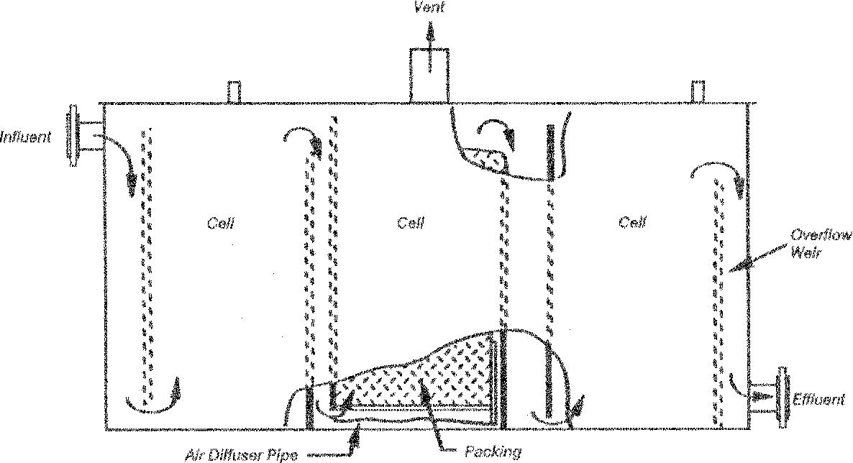 figure A-4