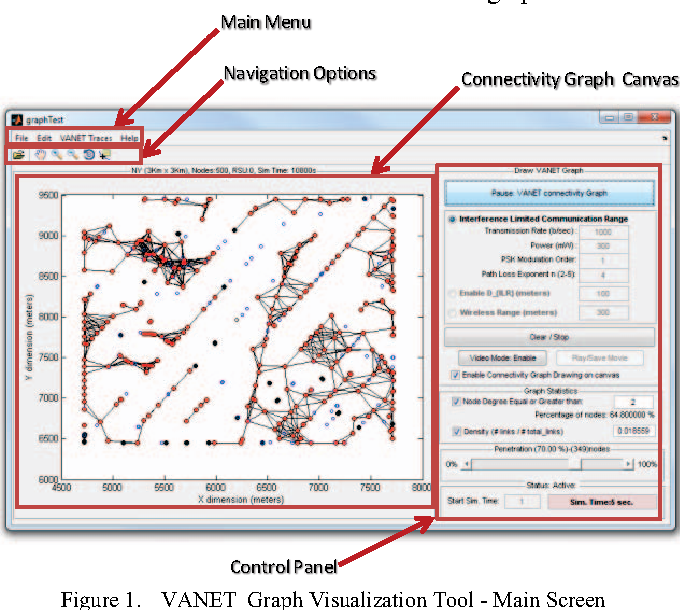 Figure 5 from real time graph visualization tool for vehicular ad figure 1 ccuart Image collections