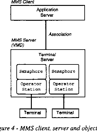 Fault tolerance techniques integrating MMS and ISIS