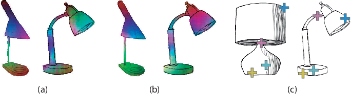 Figure 4 for SketchZooms: Deep multi-view descriptors for matching line drawings