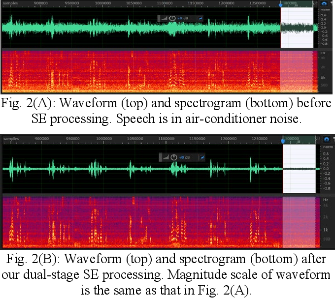 Figure 2 for Dual-Stage Low-Complexity Reconfigurable Speech Enhancement