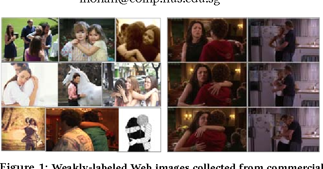 Figure 1 for Attention Transfer from Web Images for Video Recognition