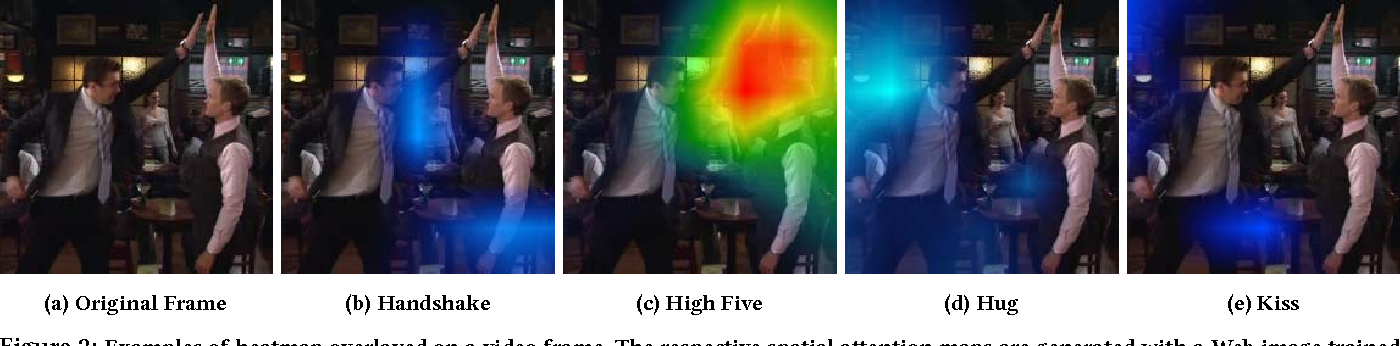 Figure 3 for Attention Transfer from Web Images for Video Recognition