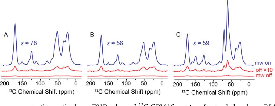 Figure 5 from DNP-Enhanced MAS NMR of Bovine Serum Albumin