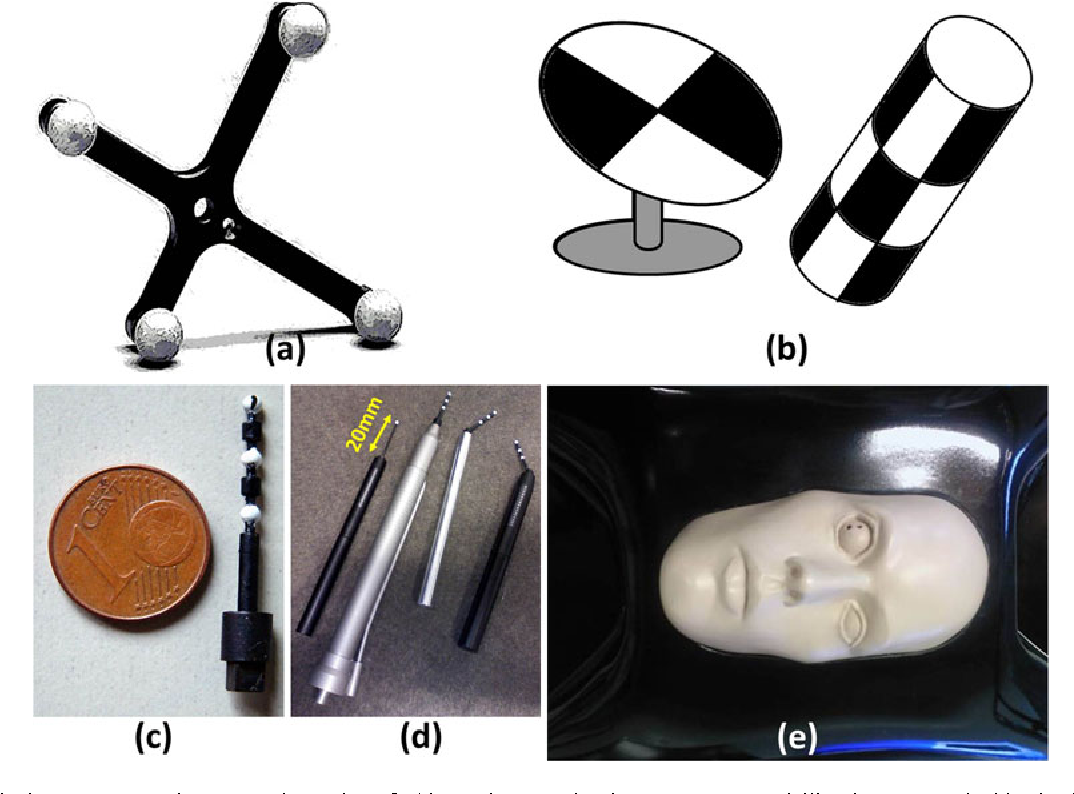 Compact tracking of surgical instruments through structured