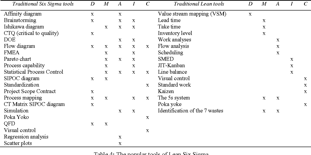 Vendor Device Nameidptmetabolism Measurement Devicenom Process Flow Diagram Iso 9001 Table 4