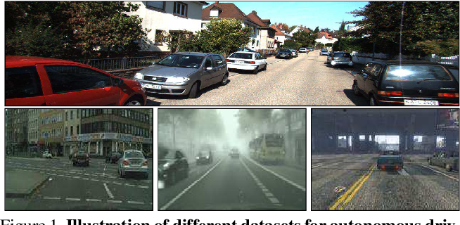 Figure 1 for Domain Adaptive Faster R-CNN for Object Detection in the Wild
