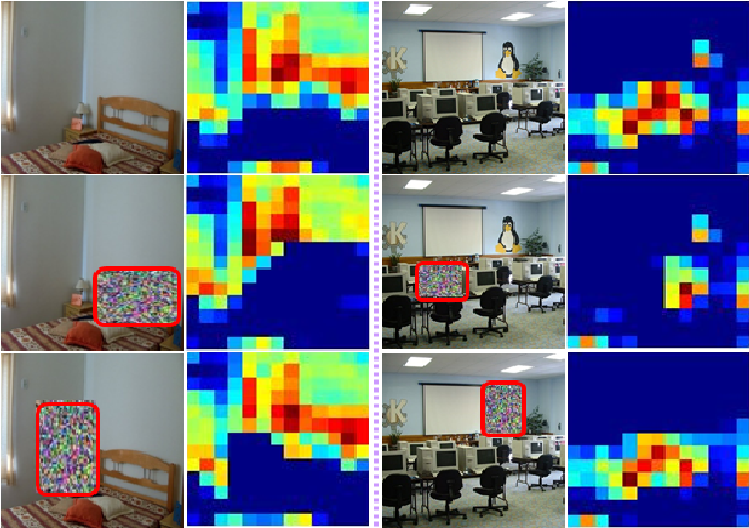 Figure 2 for Locally-Supervised Deep Hybrid Model for Scene Recognition