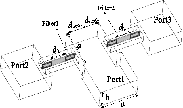 A Miniaturized Evanescent Mode Waveguide Filter Using Rrrs
