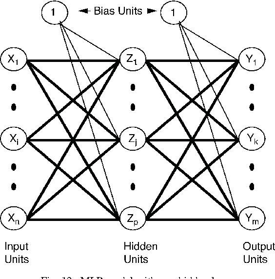 Neural Network Classification Of Homomorphic Segmented Heart Sounds