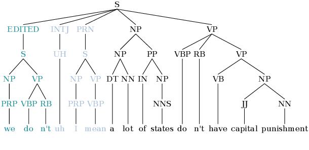 Figure 1 for Neural Constituency Parsing of Speech Transcripts