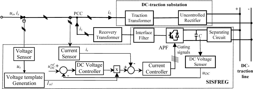 Figure 4 From Bidirectional Static System For Active D C Traction