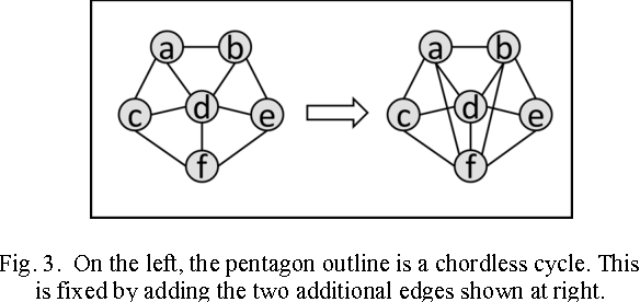 Figure 3 for Bayesian Learning of Clique Tree Structure