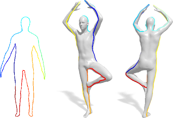 Figure 1 for Efficient Globally Optimal 2D-to-3D Deformable Shape Matching