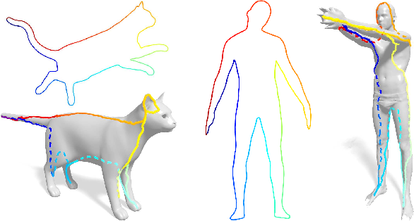 Figure 3 for Efficient Globally Optimal 2D-to-3D Deformable Shape Matching