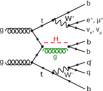 Figure 1 for Higgs analysis with quantum classifiers