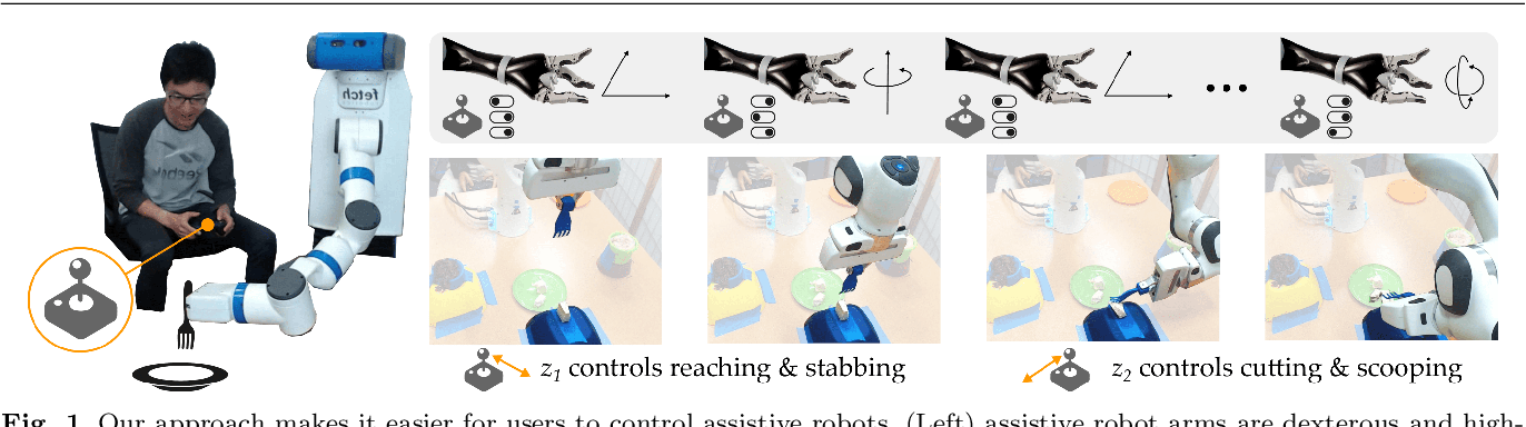 Figure 1 for Learning Latent Actions to Control Assistive Robots