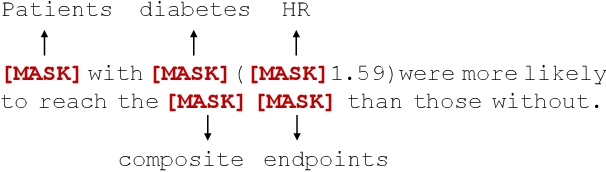 Figure 1 for Boosting Low-Resource Biomedical QA via Entity-Aware Masking Strategies
