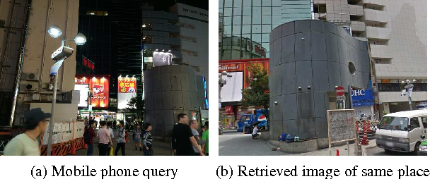Figure 1 for NetVLAD: CNN architecture for weakly supervised place recognition