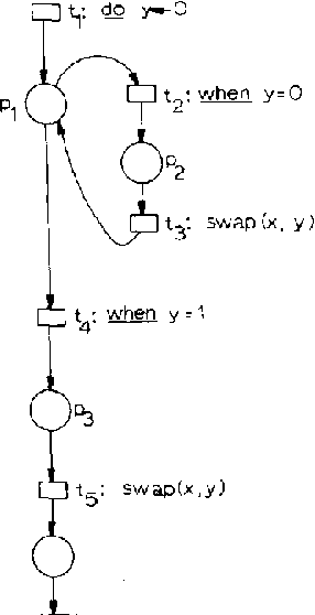 Figure 12 from Formal Verification of Parallel Programs
