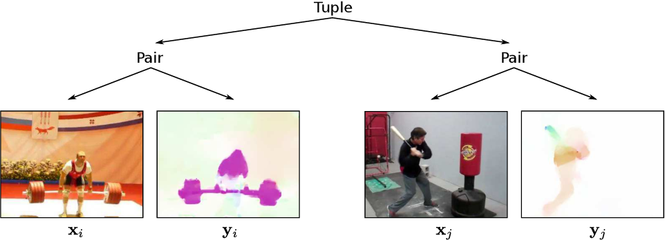 Figure 1 for Cross and Learn: Cross-Modal Self-Supervision