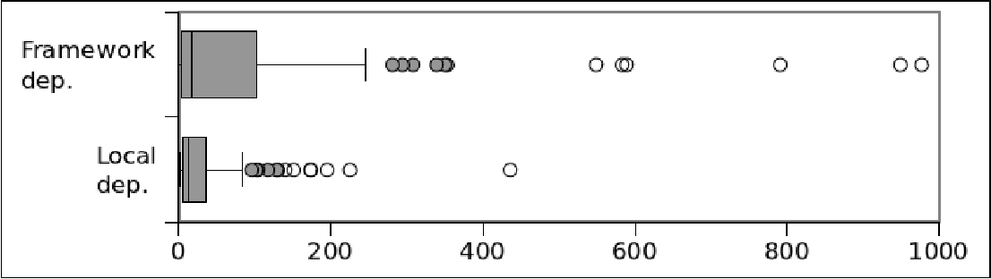 Figure 3 for Sparse Transfer Learning for Interactive Video Search Reranking