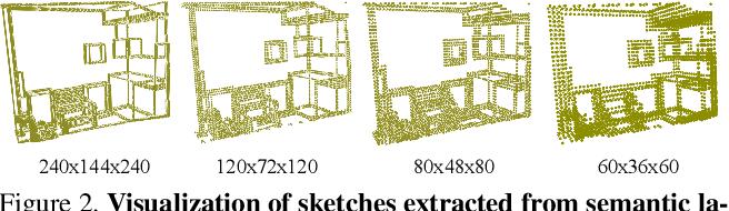 Figure 2 for 3D Sketch-aware Semantic Scene Completion via Semi-supervised Structure Prior