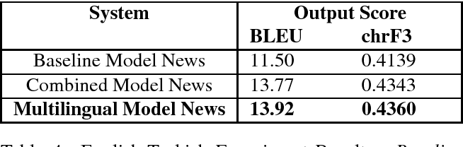 Figure 4 for Bianet: A Parallel News Corpus in Turkish, Kurdish and English