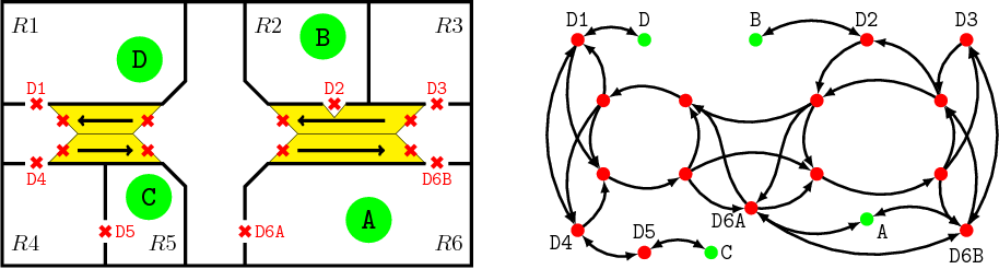 Figure 2 for Reactive Control Meets Runtime Verification: A Case Study of Navigation