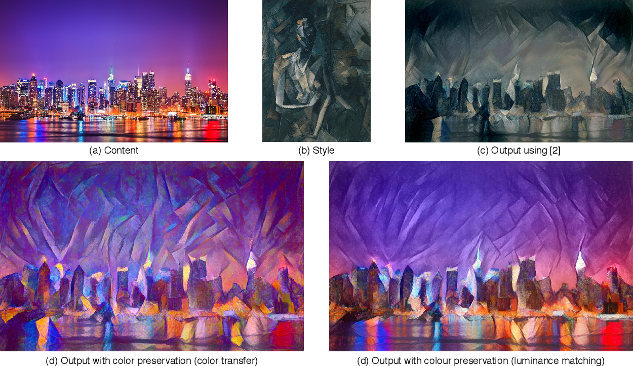 Figure 1 for Preserving Color in Neural Artistic Style Transfer