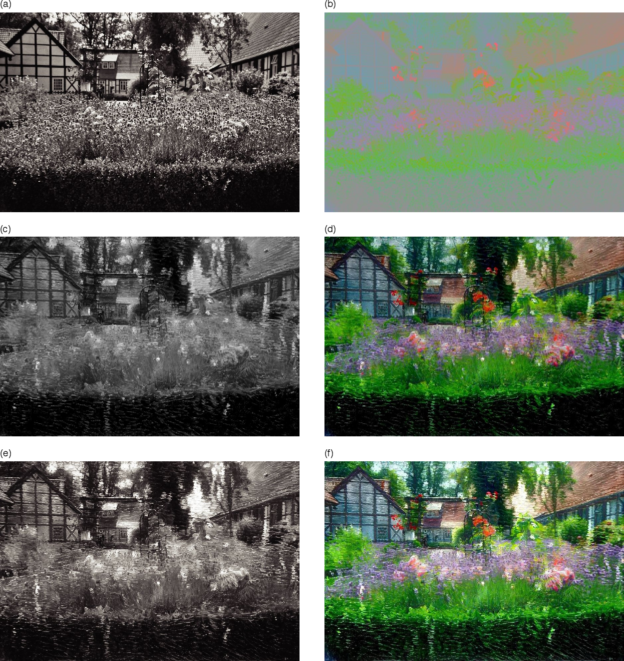 Figure 4 for Preserving Color in Neural Artistic Style Transfer