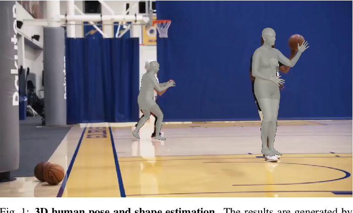 Figure 1 for Self-Attentive 3D Human Pose and Shape Estimation from Videos