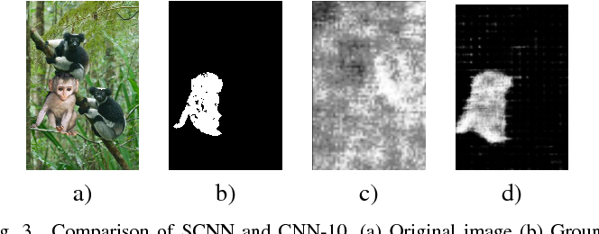 Figure 3 for Boundary-based Image Forgery Detection by Fast Shallow CNN
