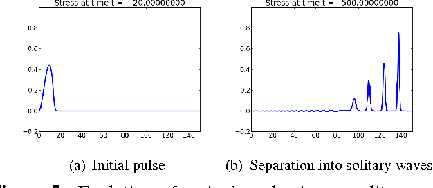 PDF] PetClaw: a scalable parallel nonlinear wave propagation solver