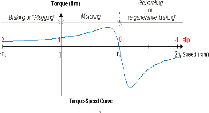 Figure 1 from A Novel Implementation of Phase Control