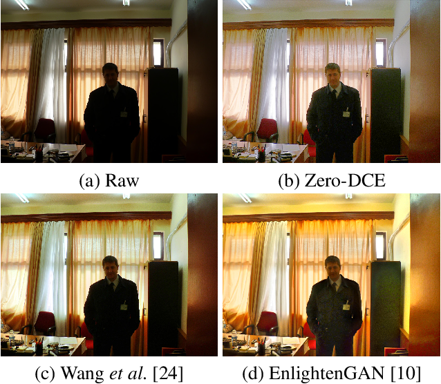 Figure 1 for Zero-Reference Deep Curve Estimation for Low-Light Image Enhancement