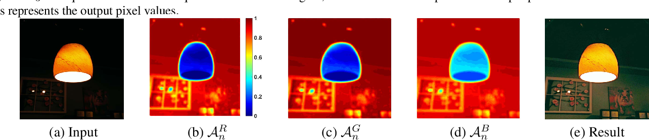 Figure 4 for Zero-Reference Deep Curve Estimation for Low-Light Image Enhancement