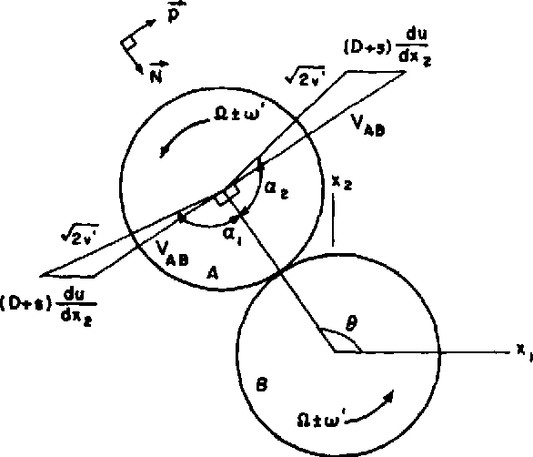 Figure 6 From Constitutive Relations For A Planar Simple Shear
