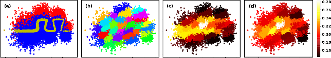 Figure 1 for Regularization via Structural Label Smoothing