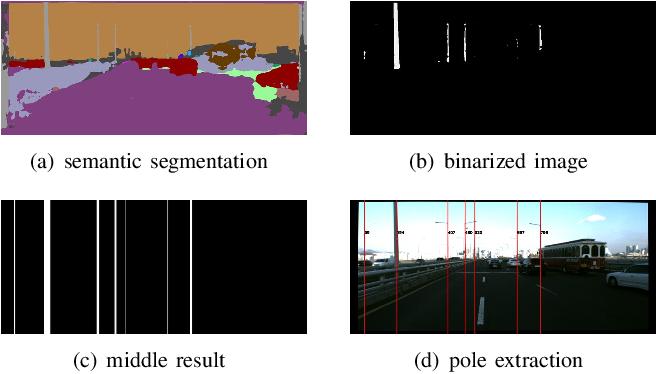 Figure 3 for Coarse-To-Fine Visual Localization Using Semantic Compact Map